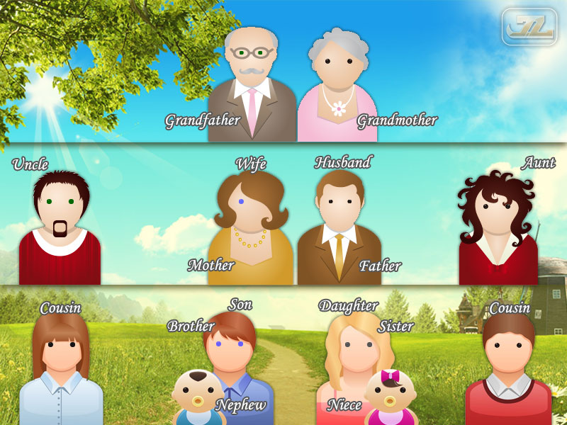 Изображение семьи
